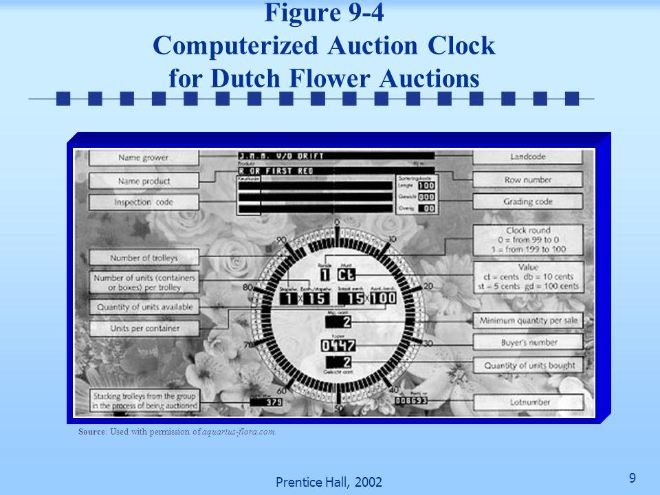 Figure 9-4 Computerized Auction Clock for Dutch Flower Auctions