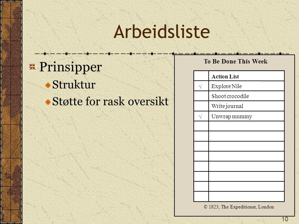 Arbeidsliste Prinsipper Struktur Støtte for rask oversikt