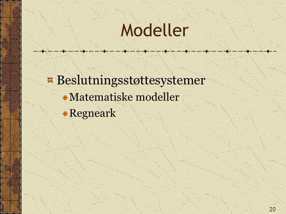 Modeller Beslutningsstøttesystemer Matematiske modeller Regneark
