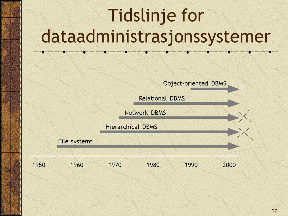 Tidslinje for dataadministrasjonssystemer