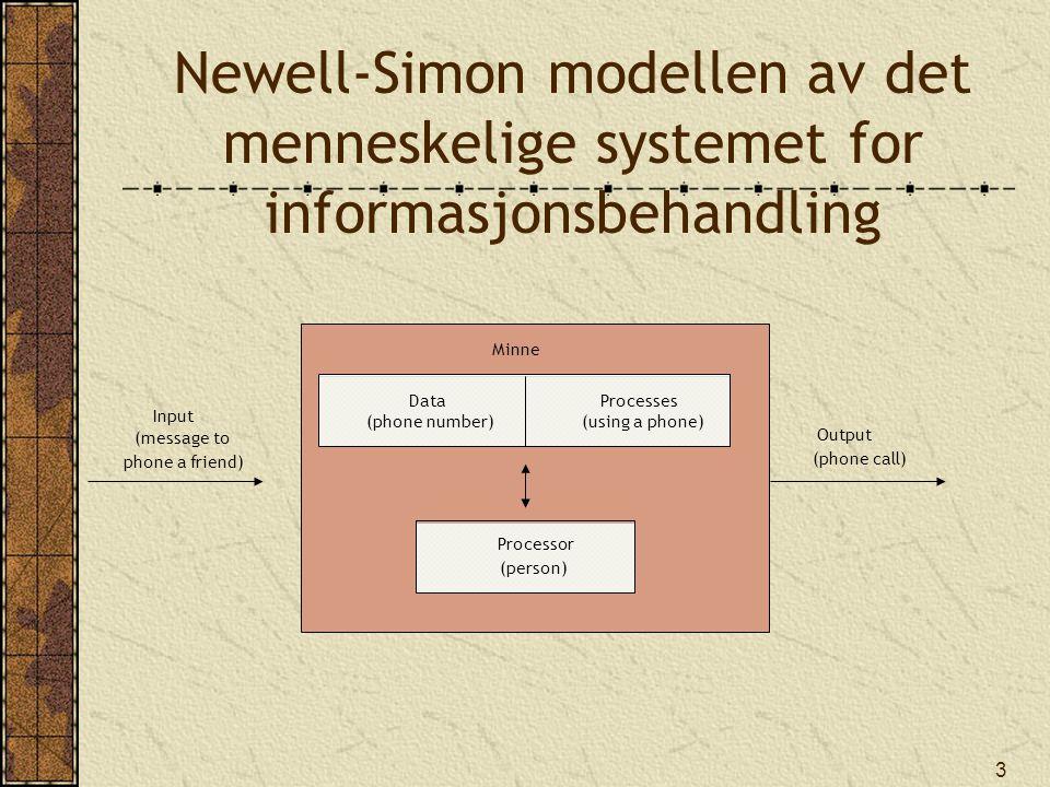 Newell-Simon modellen av det menneskelige systemet for informasjonsbehandling