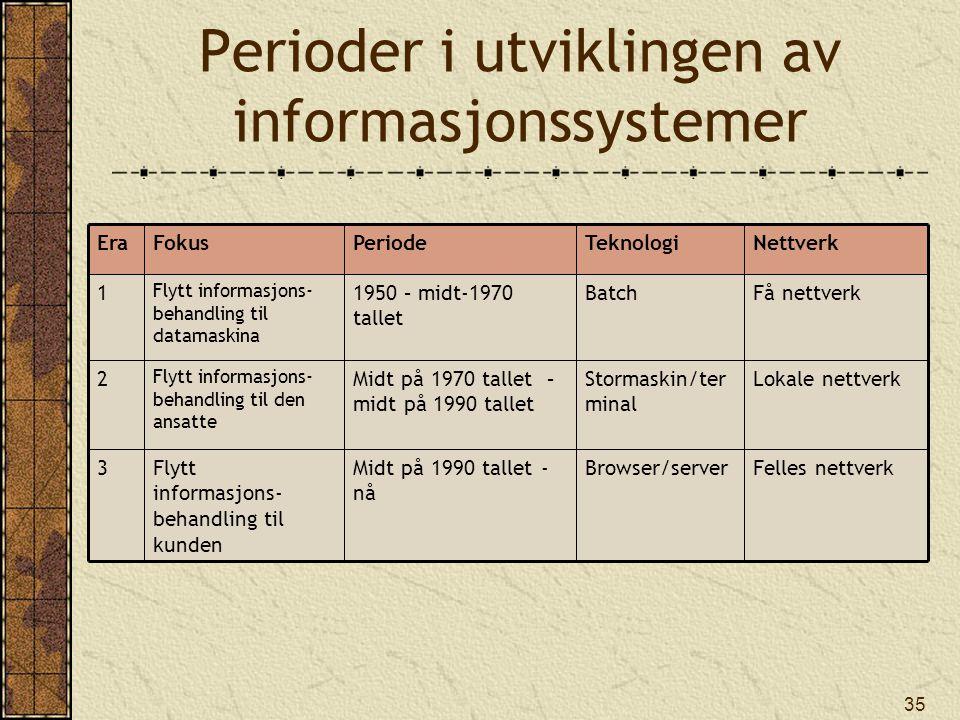 Perioder i utviklingen av informasjonssystemer