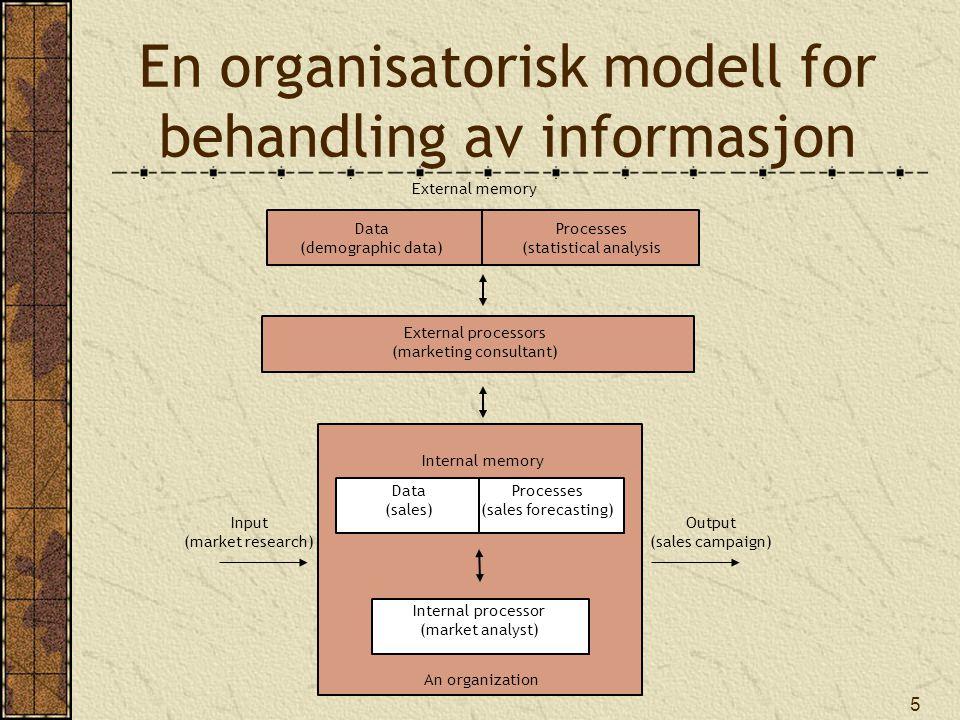 En organisatorisk modell for behandling av informasjon