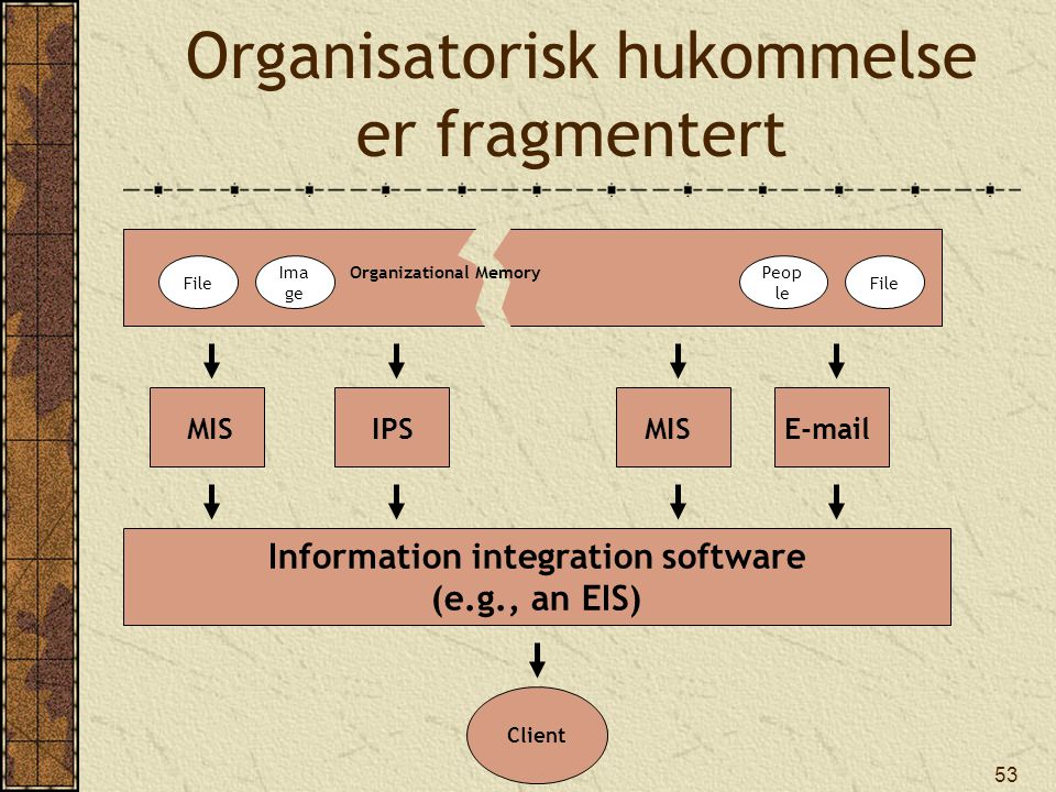 Organisatorisk hukommelse er fragmentert