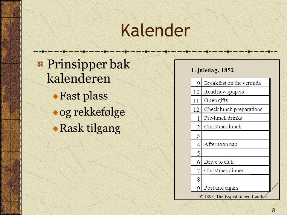 Kalender Prinsipper bak kalenderen Fast plass og rekkefølge