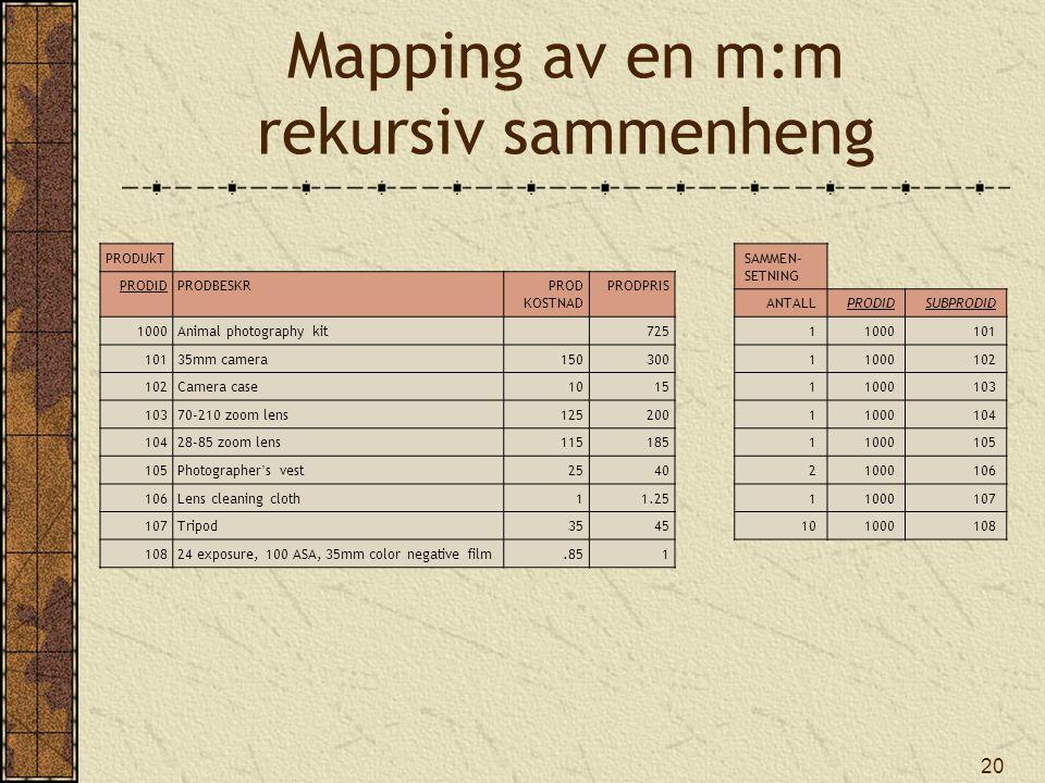 Mapping av en m:m rekursiv sammenheng