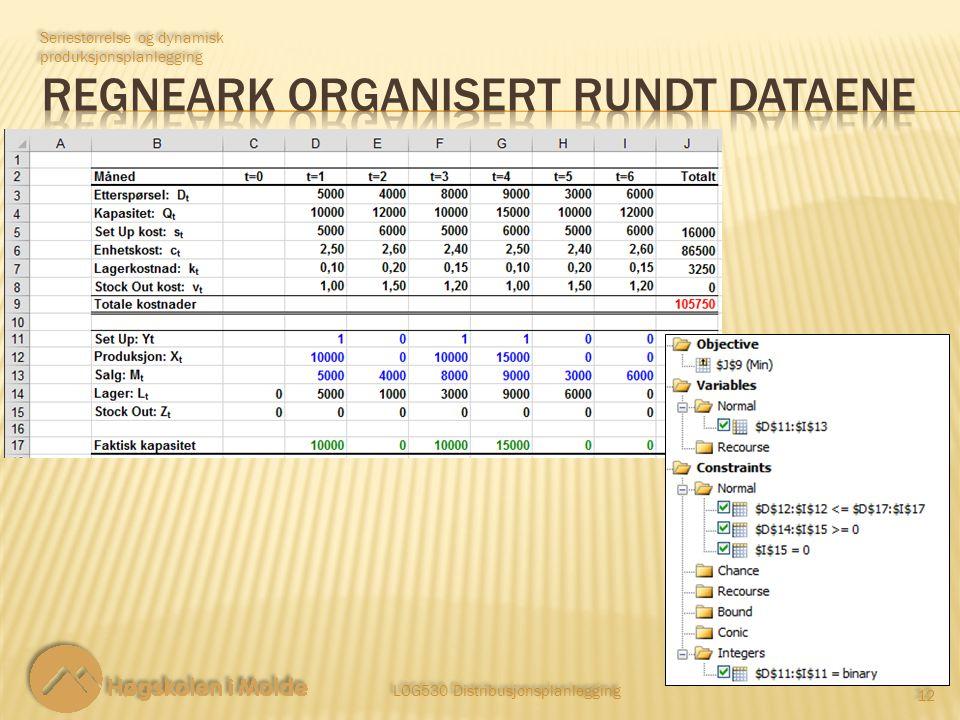 Regneark organisert rundt dataene