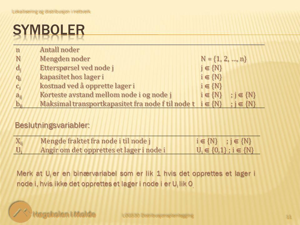 symboler Beslutningsvariabler: n Antall noder N Mengden noder