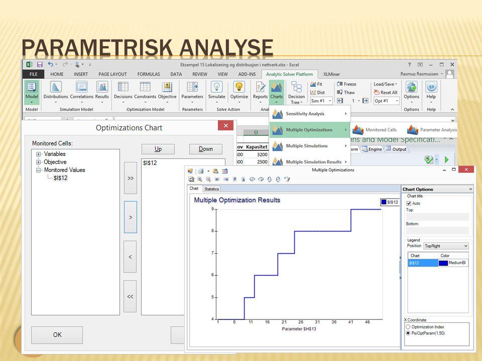 Parametrisk analyse LOG530 Distribusjonsplanlegging