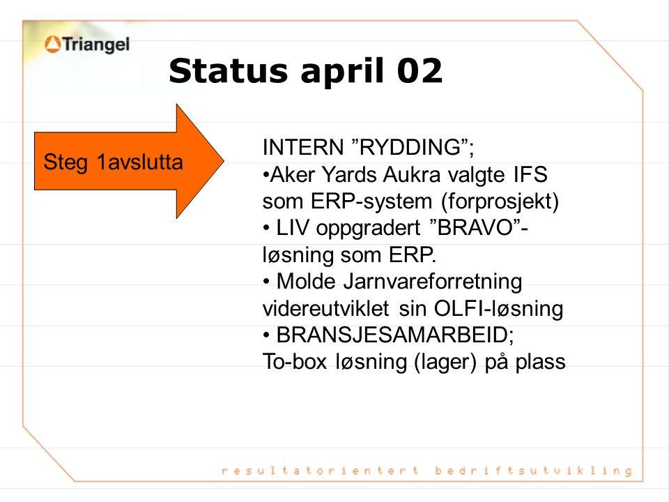 Status april 02 Steg 1avslutta INTERN RYDDING ;