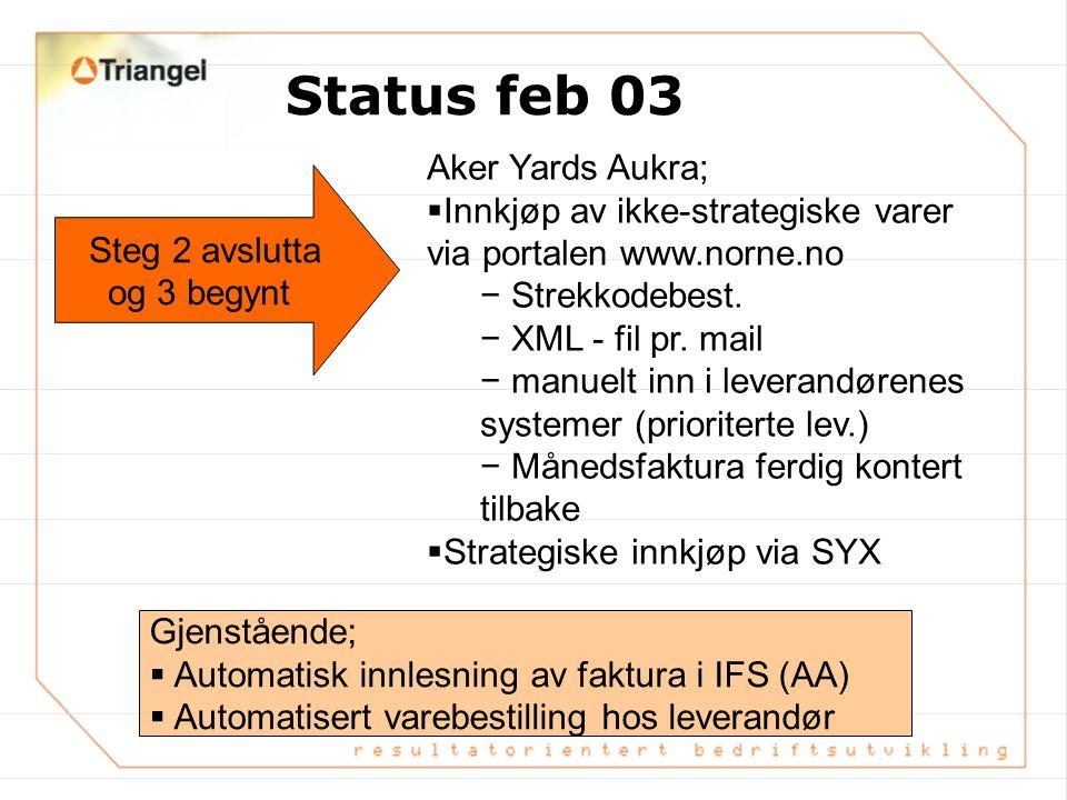 Status feb 03 Aker Yards Aukra; Innkjøp av ikke-strategiske varer