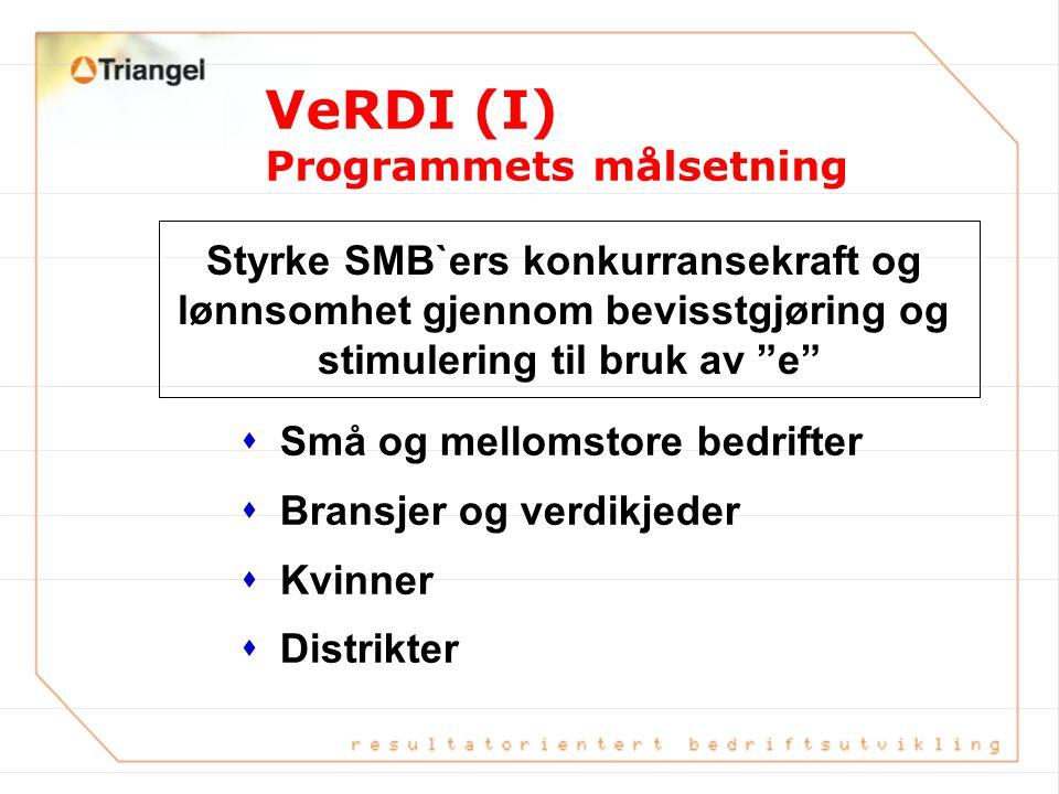 VeRDI (I) Programmets målsetning Styrke SMB`ers konkurransekraft og