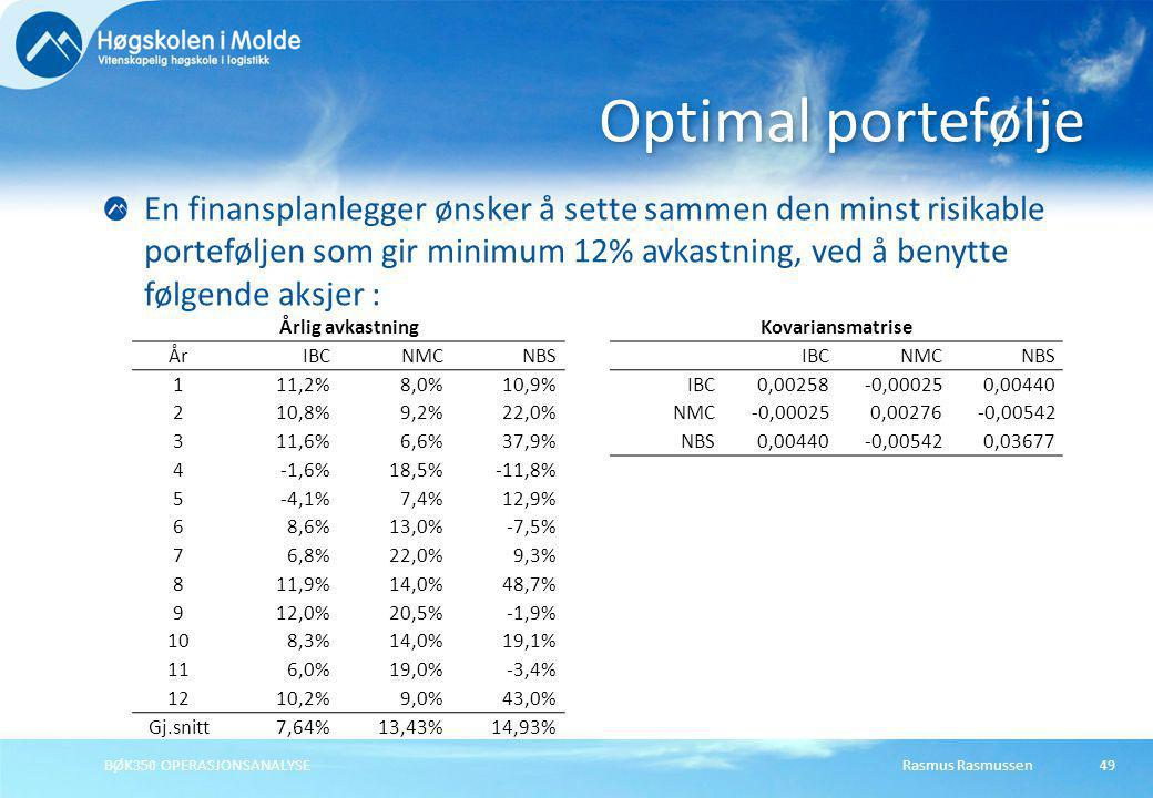 Optimal portefølje