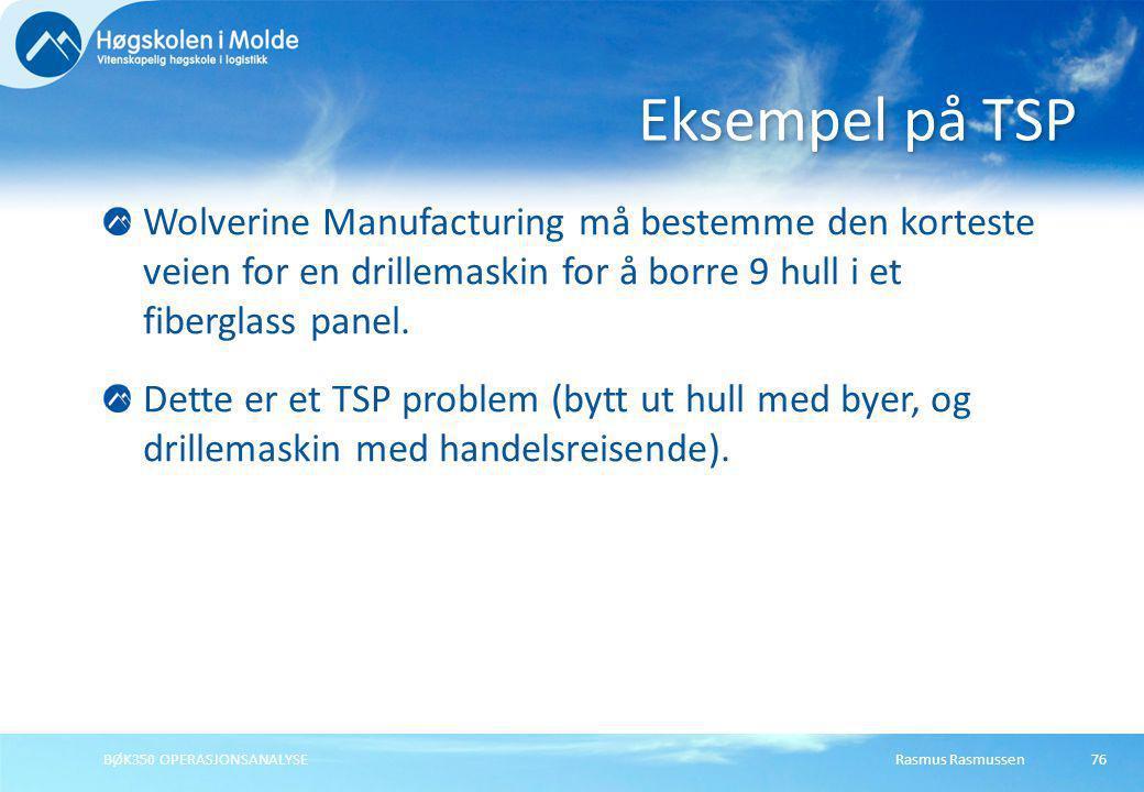 Eksempel på TSP Wolverine Manufacturing må bestemme den korteste veien for en drillemaskin for å borre 9 hull i et fiberglass panel.