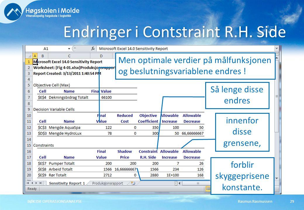 Endringer i Contstraint R.H. Side