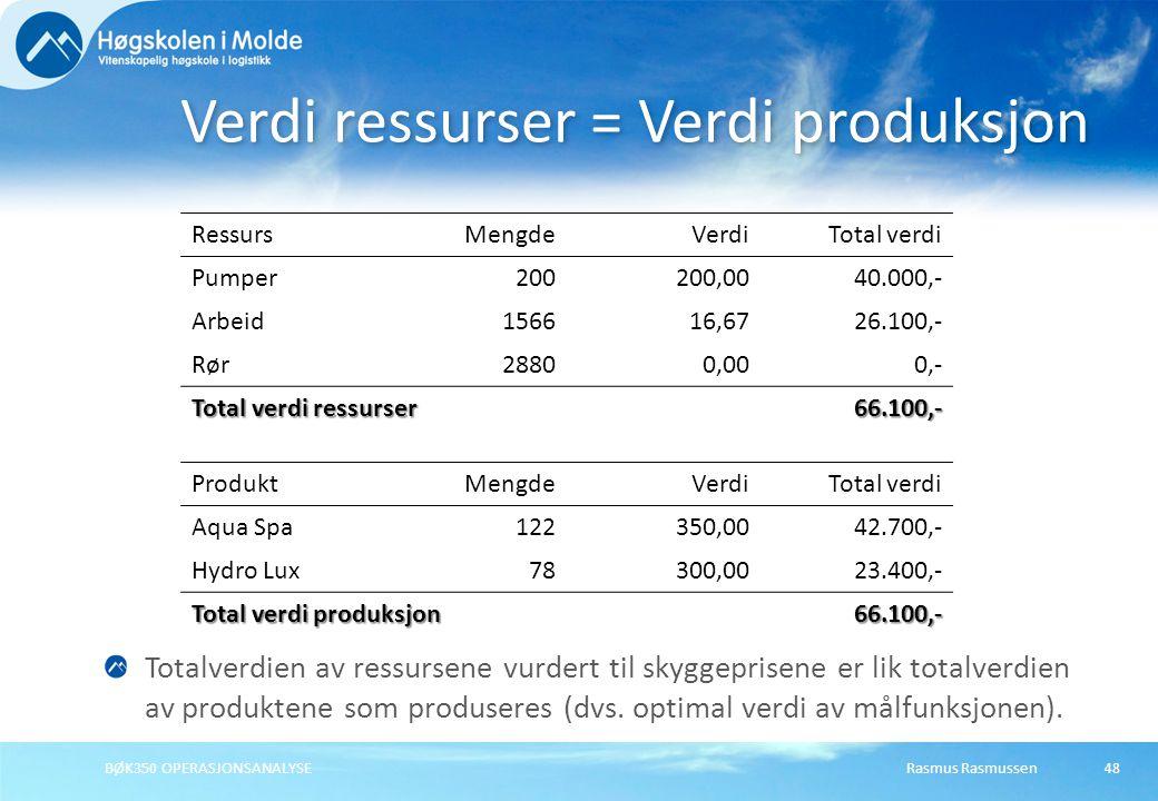 Verdi ressurser = Verdi produksjon