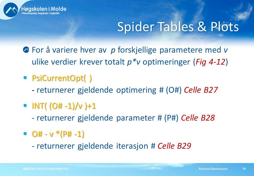 Spider Tables & Plots For å variere hver av p forskjellige parametere med v ulike verdier krever totalt p*v optimeringer (Fig 4-12)