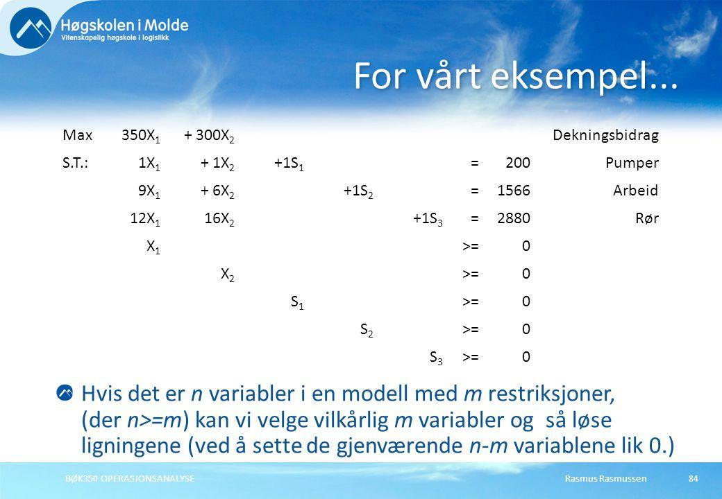 For vårt eksempel... Max. 350X1. + 300X2. Dekningsbidrag. S.T.: 1X1. + 1X2. +1S1. = 200. Pumper.