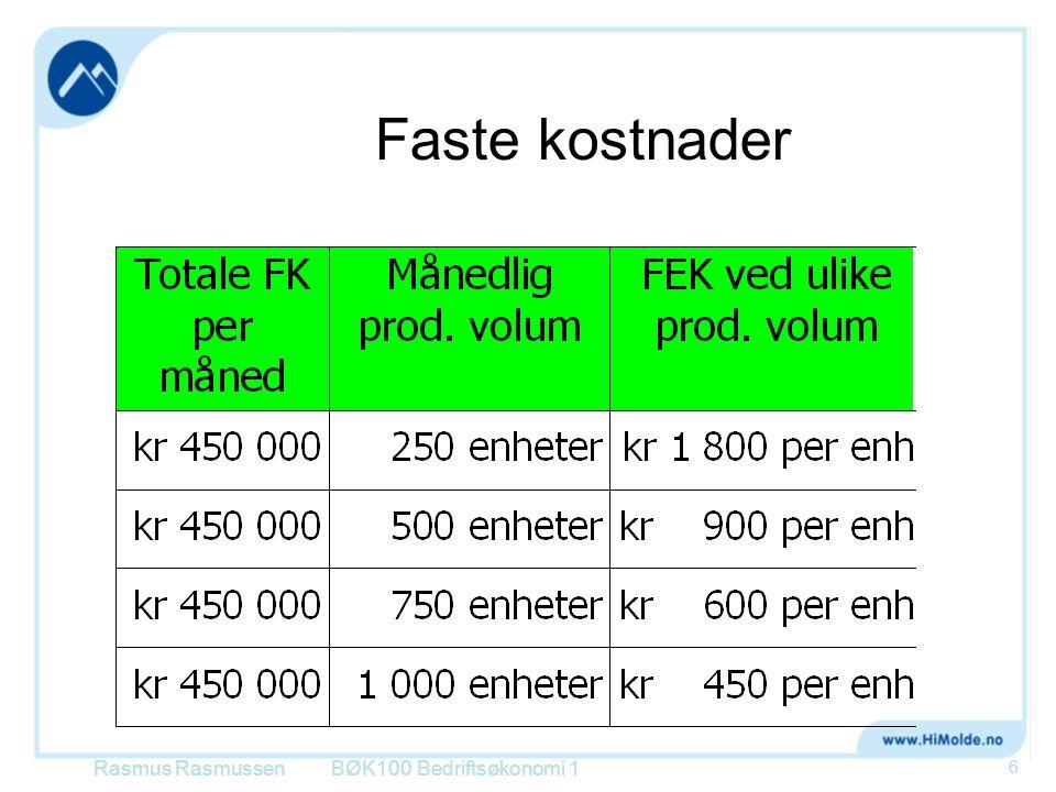 Faste kostnader Rasmus Rasmussen BØK100 Bedriftsøkonomi 1