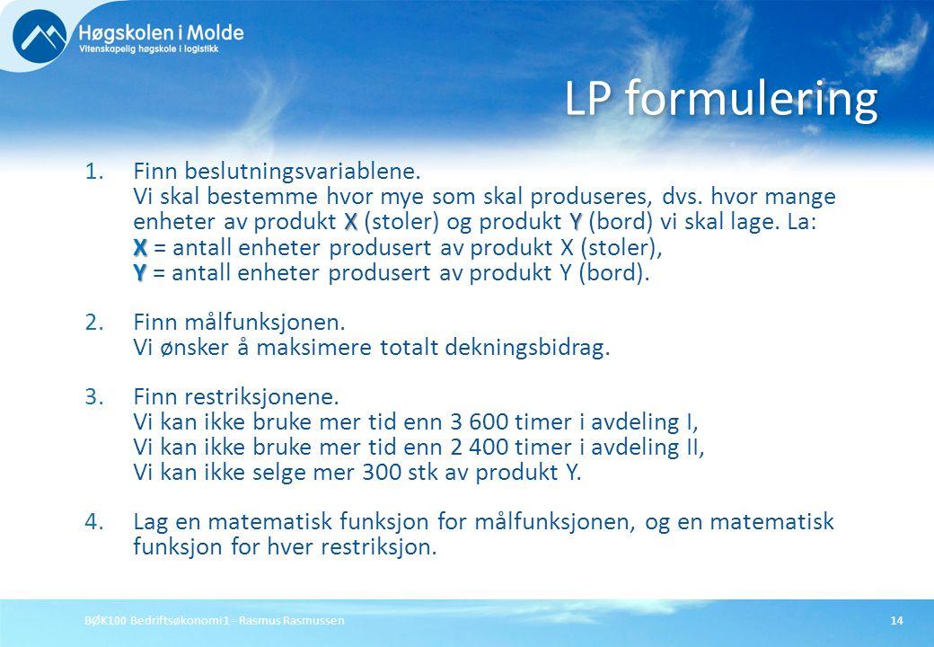 LP formulering