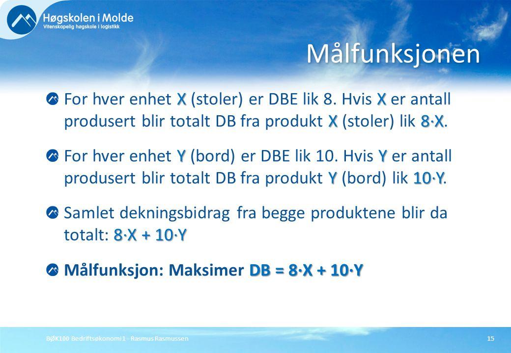 Målfunksjonen For hver enhet X (stoler) er DBE lik 8. Hvis X er antall produsert blir totalt DB fra produkt X (stoler) lik 8·X.