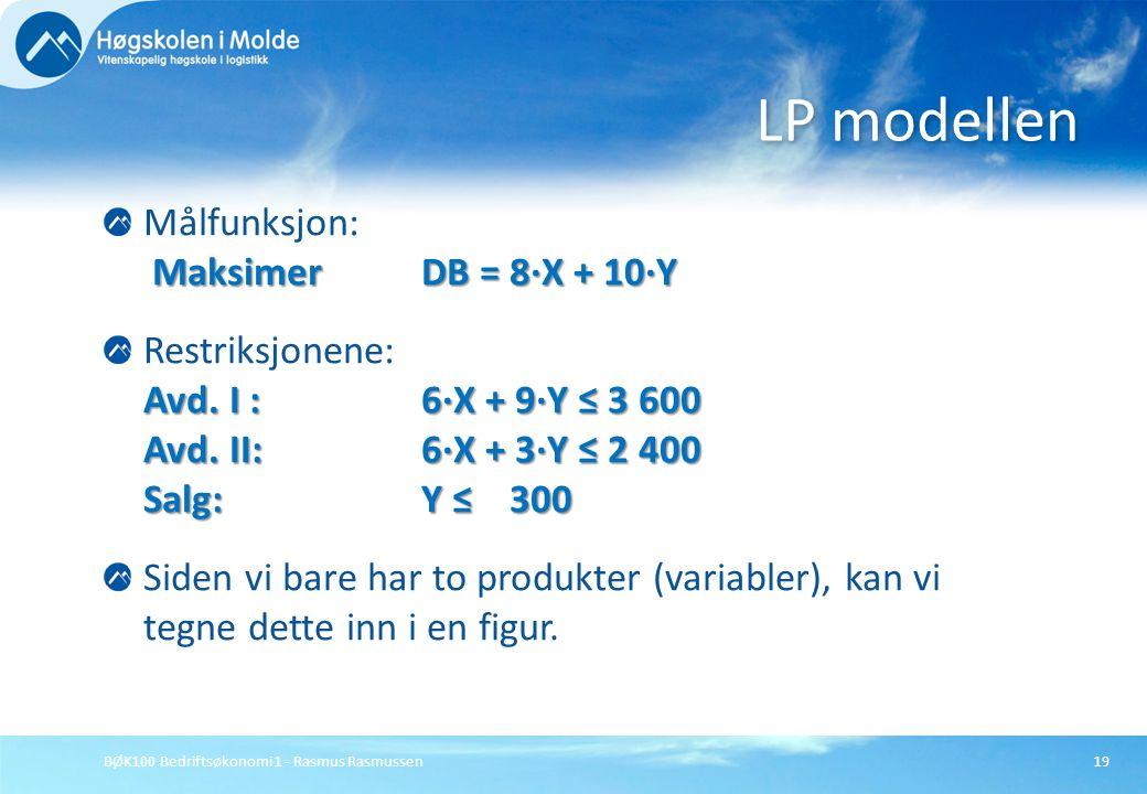 LP modellen Målfunksjon: Maksimer DB = 8·X + 10·Y