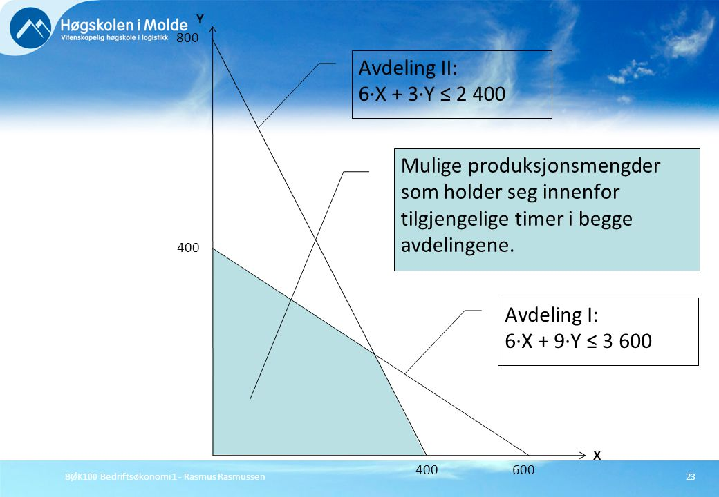 Y 800. Avdeling II: 6·X + 3·Y ≤ 2 400. Mulige produksjonsmengder som holder seg innenfor tilgjengelige timer i begge avdelingene.
