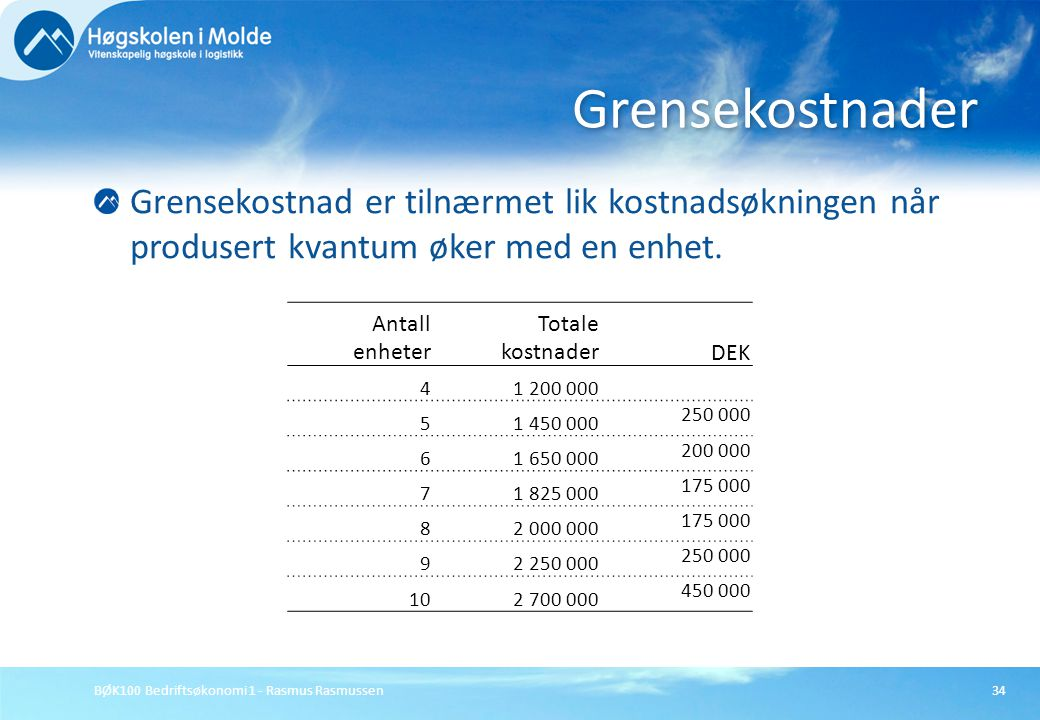 Grensekostnader Grensekostnad er tilnærmet lik kostnadsøkningen når produsert kvantum øker med en enhet.