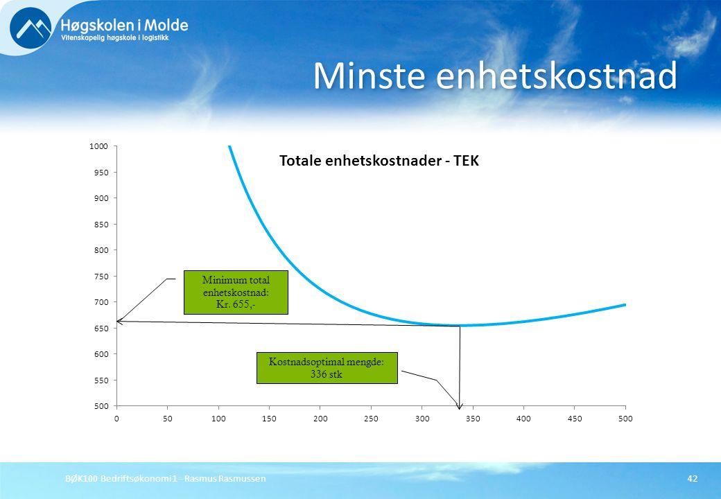 Minste enhetskostnad BØK100 Bedriftsøkonomi 1 - Rasmus Rasmussen