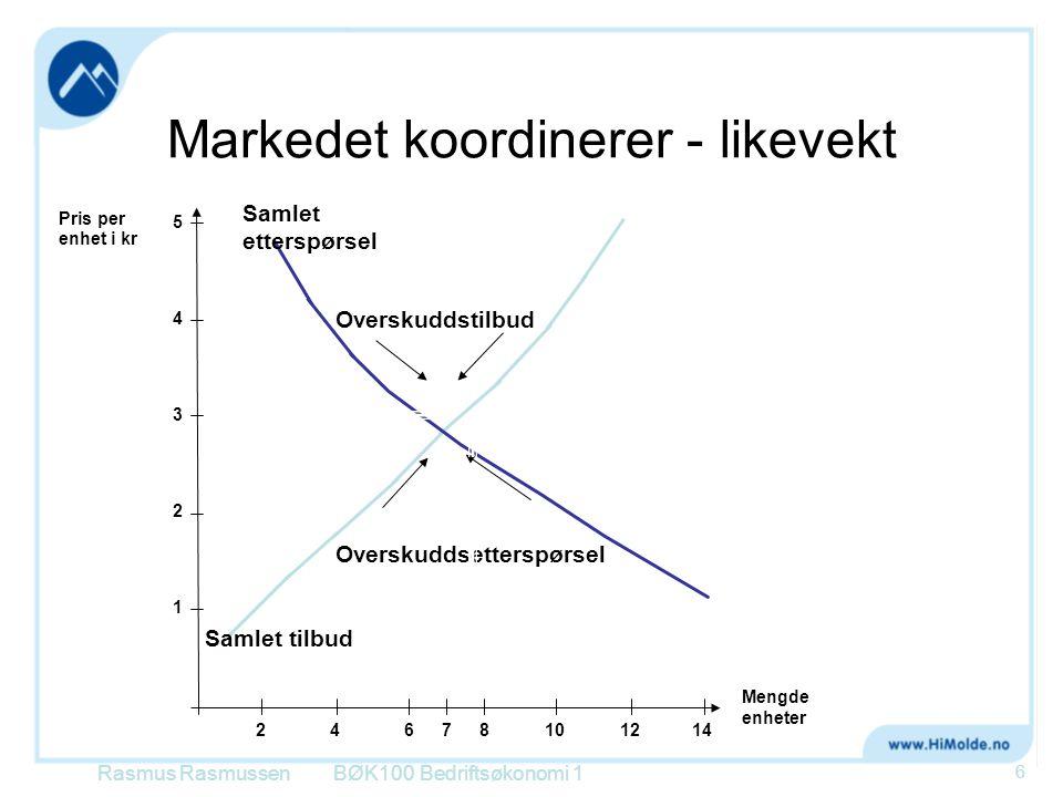 Markedet koordinerer - likevekt