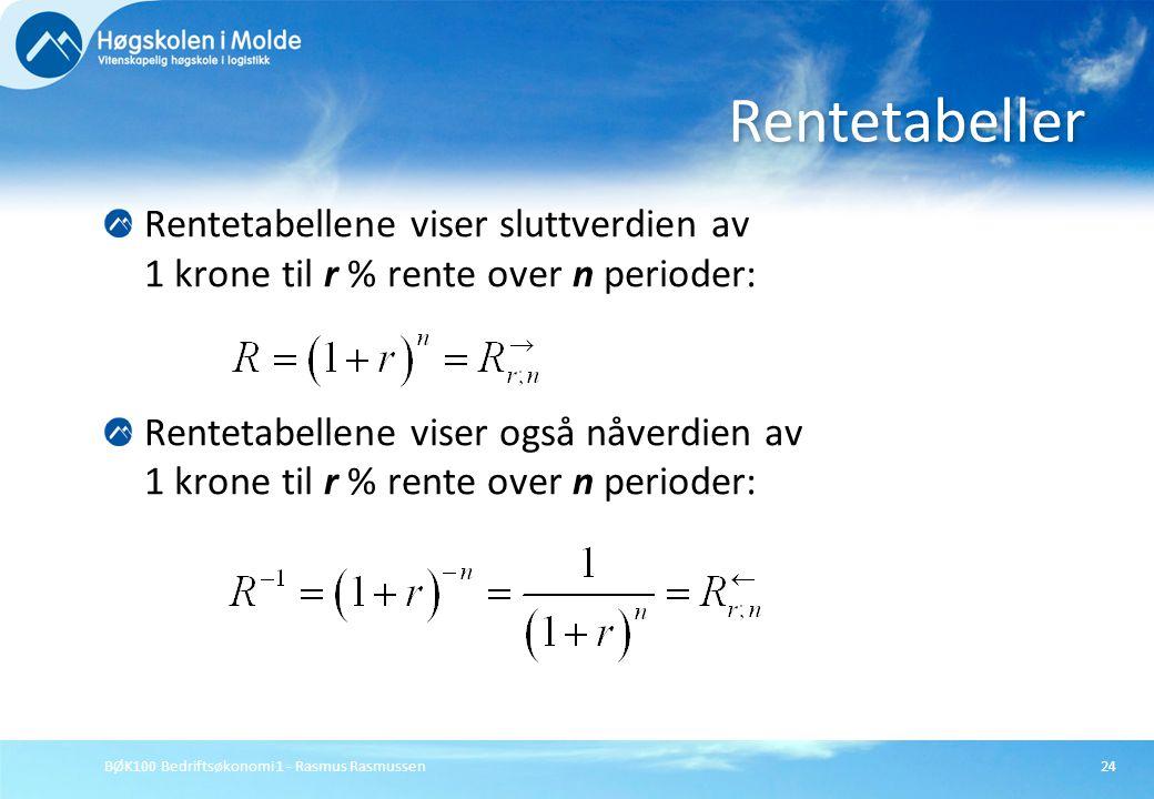 Rentetabeller Rentetabellene viser sluttverdien av 1 krone til r % rente over n perioder: