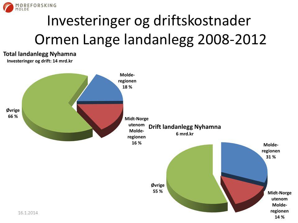 Investeringer og driftskostnader Ormen Lange landanlegg 2008-2012
