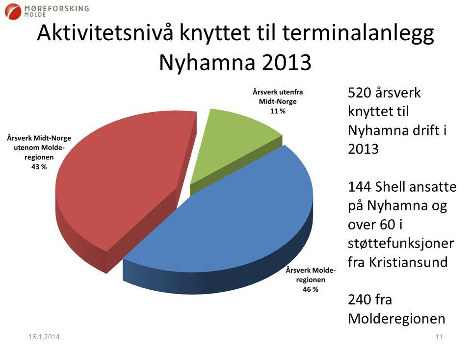 Aktivitetsnivå knyttet til terminalanlegg Nyhamna 2013