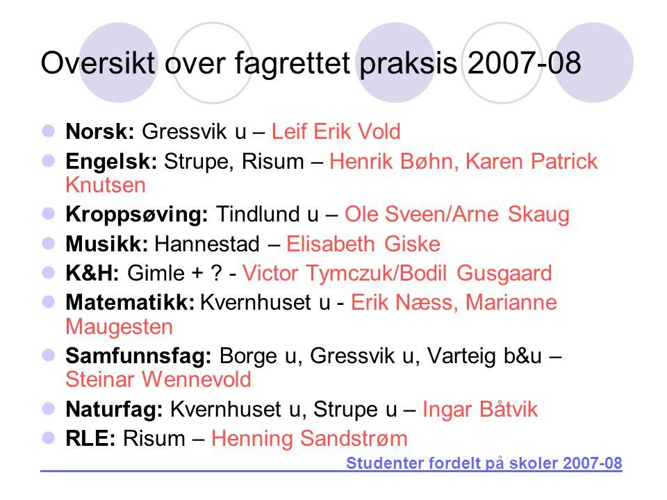 Oversikt over fagrettet praksis 2007-08
