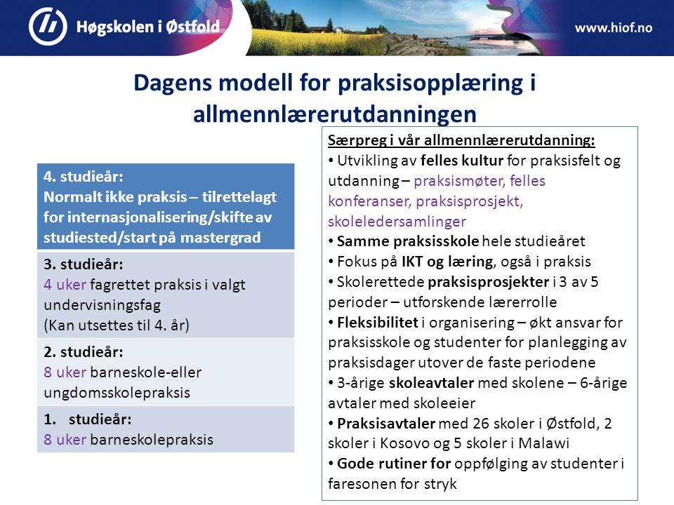 Dagens modell for praksisopplæring i allmennlærerutdanningen