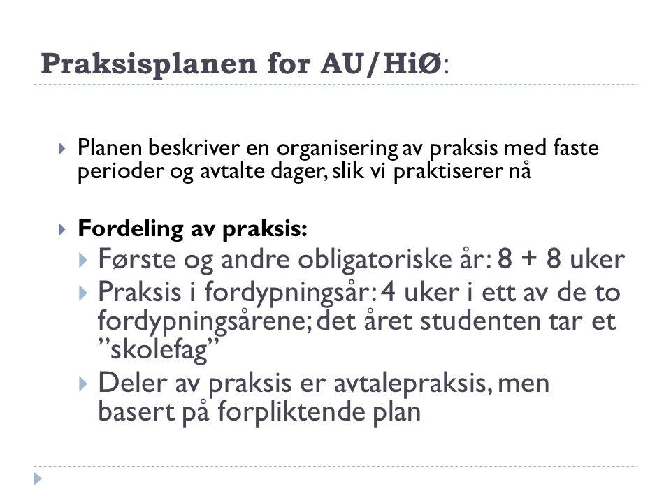 Praksisplanen for AU/HiØ: