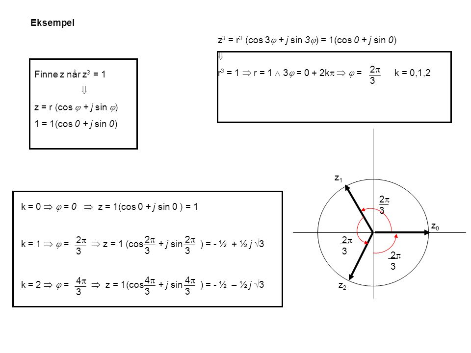 Eksempel z3 = r3 (cos 3 + j sin 3) = 1(cos 0 + j sin 0)  r3 = 1  r = 1  3 = 0 + 2k   = k = 0,1,2.