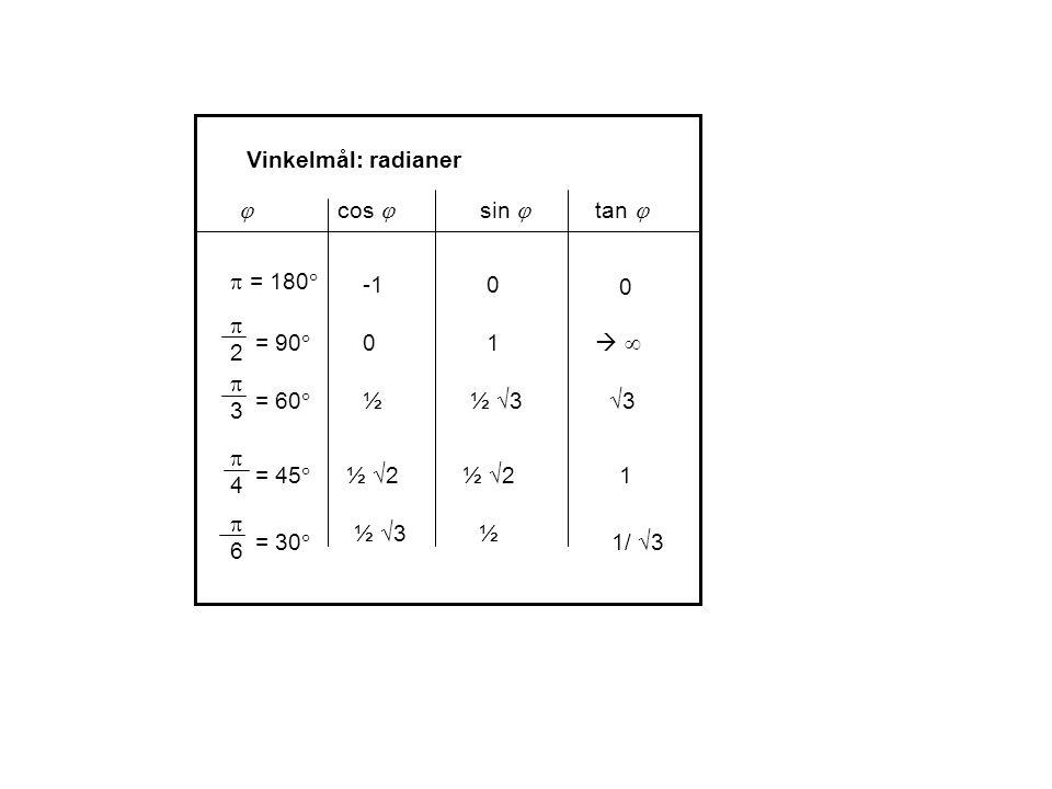 Vinkelmål: radianer  cos  sin  tan   = 180 -1.  2. = 90 1.    3. = 60