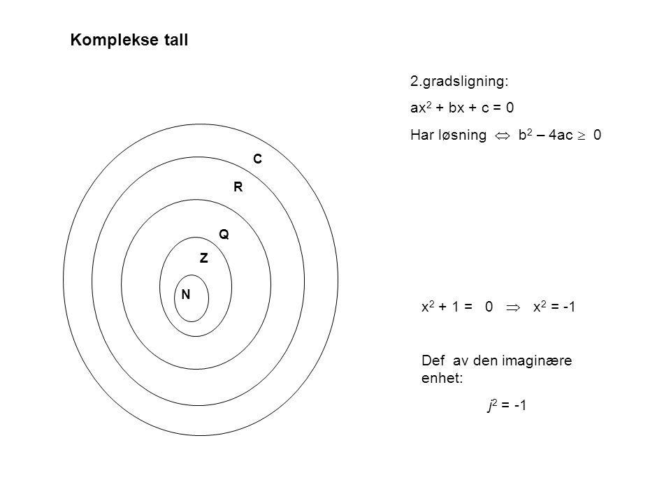 Komplekse tall 2.gradsligning: ax2 + bx + c = 0