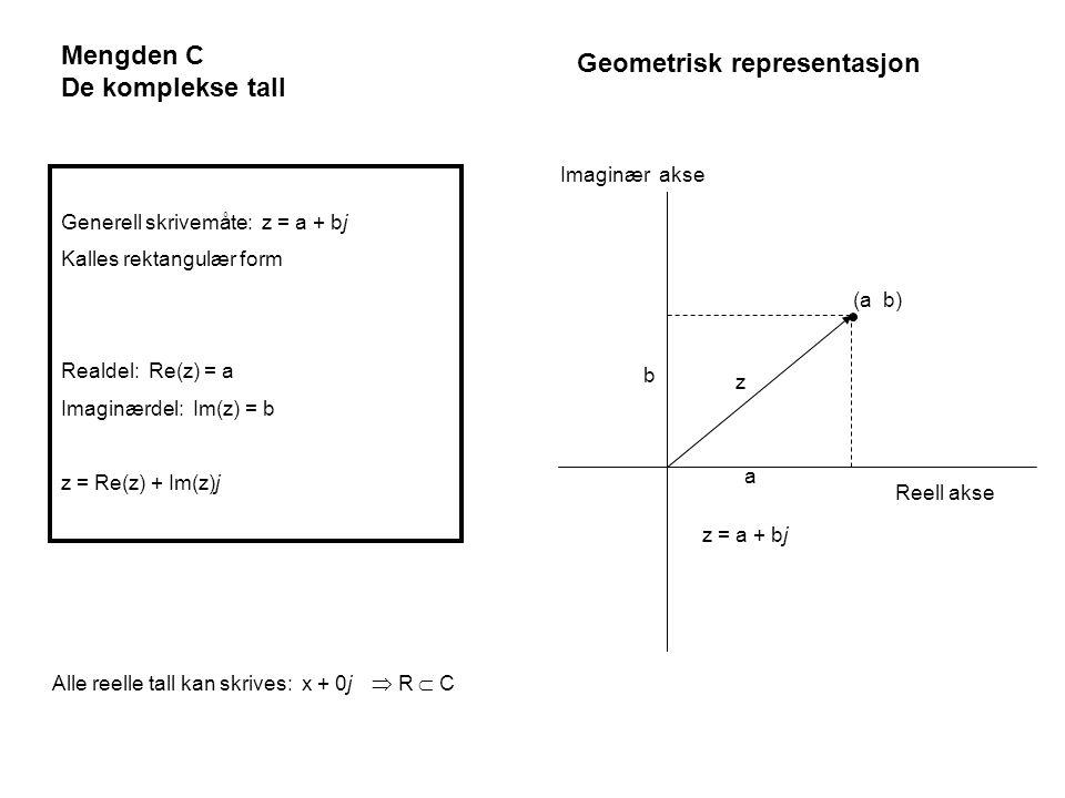 Mengden C De komplekse tall Geometrisk representasjon