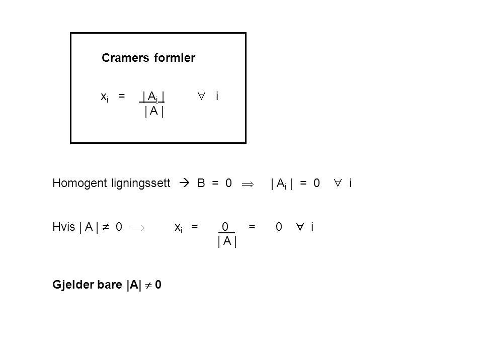 Cramers formler xi = | Ai |  i | A | Homogent ligningssett  B = 0  | Ai | = 0  i.