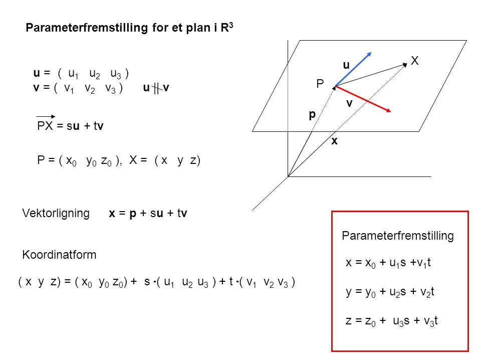 Parameterfremstilling for et plan i R3