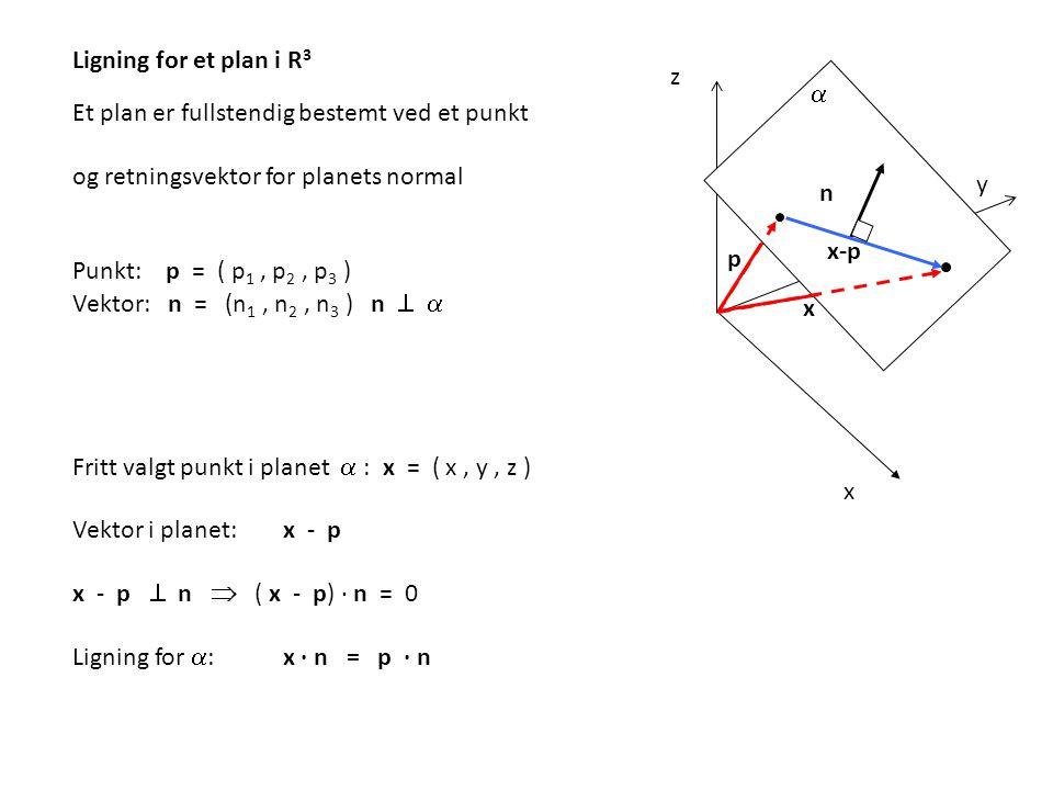 Ligning for et plan i R3 Et plan er fullstendig bestemt ved et punkt. og retningsvektor for planets normal.