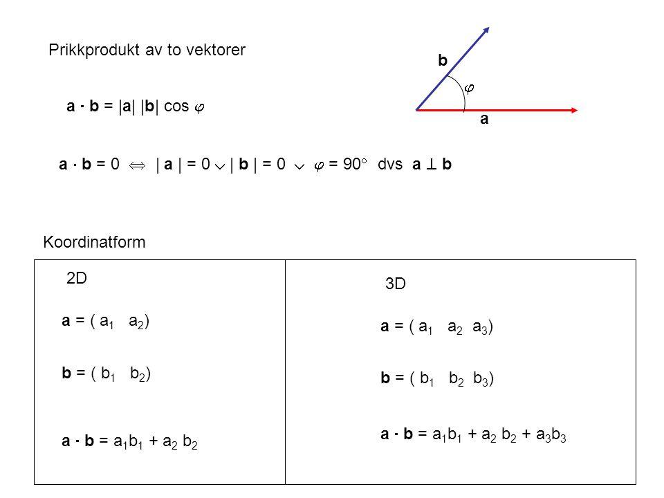 Prikkprodukt av to vektorer