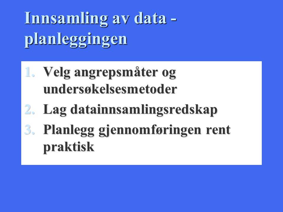Innsamling av data -planleggingen