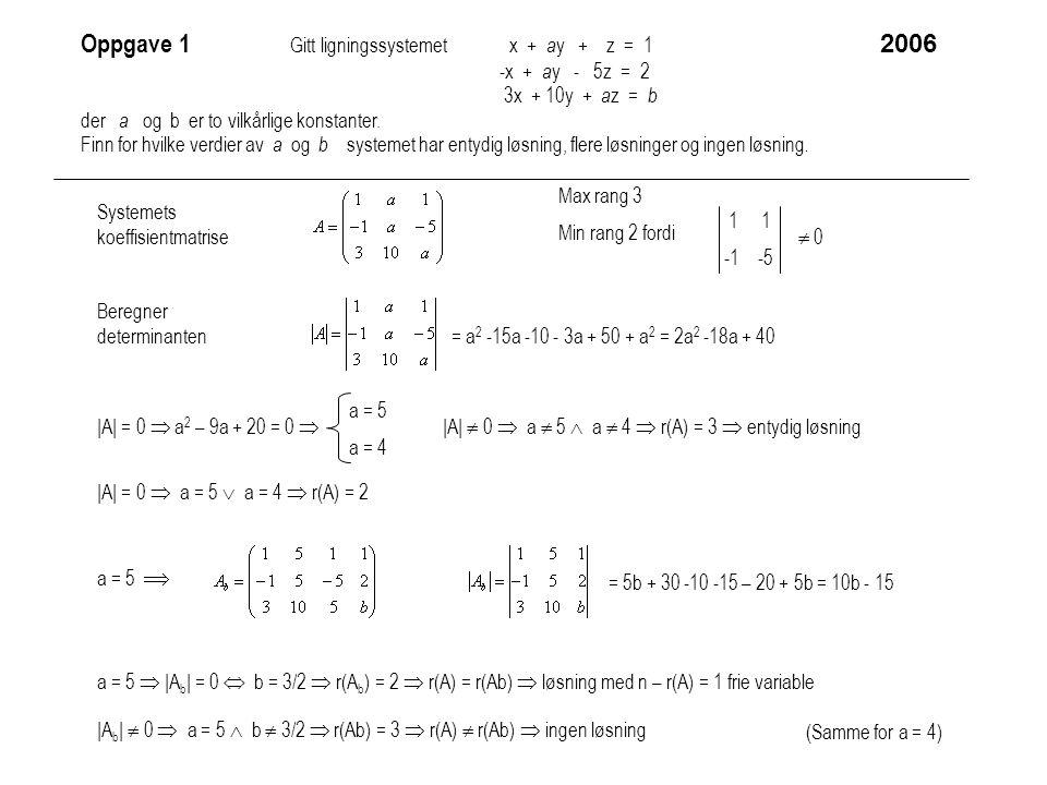 Oppgave 1 Gitt ligningssystemet x + ay + z = 1 2006