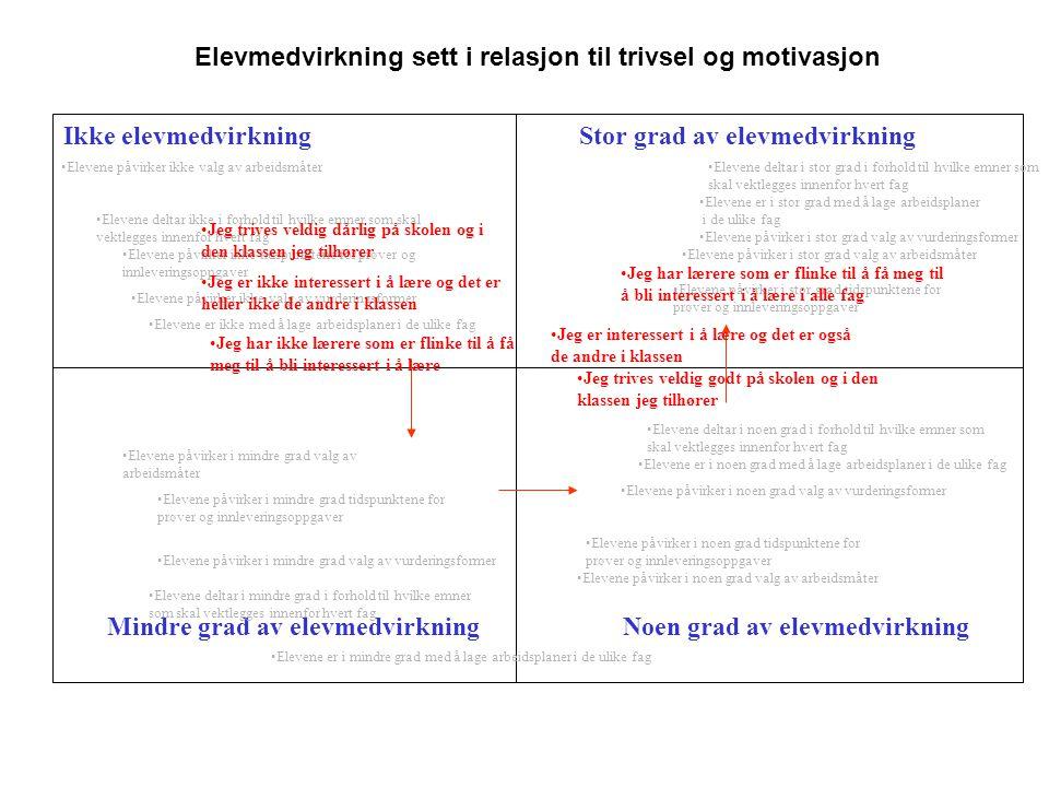 Elevmedvirkning sett i relasjon til trivsel og motivasjon