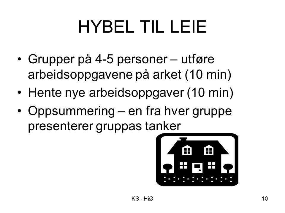 HYBEL TIL LEIE Grupper på 4-5 personer – utføre arbeidsoppgavene på arket (10 min) Hente nye arbeidsoppgaver (10 min)
