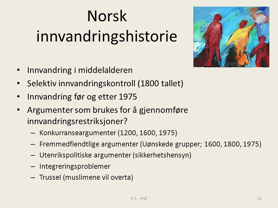 Norsk innvandringshistorie