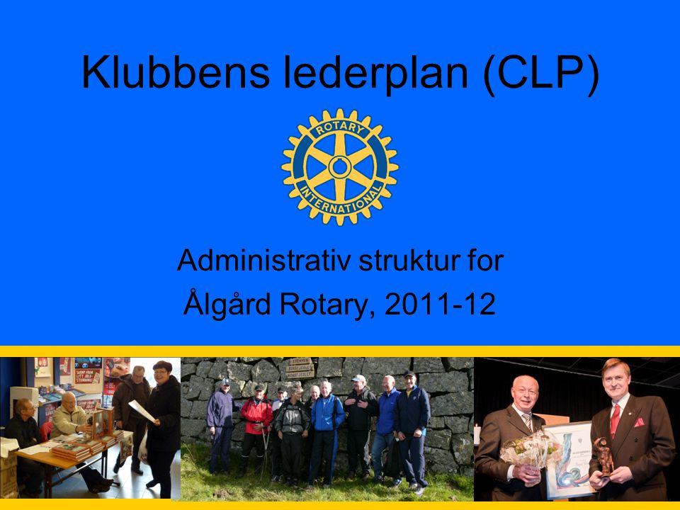 Klubbens lederplan (CLP)
